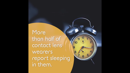So, How Bad Is It to Sleep in Your Contact Lenses
